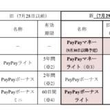 PayPay残高の名称と有効期限を変更へ、わかりづらいし、覚えづらい。だけど良いニュースです。