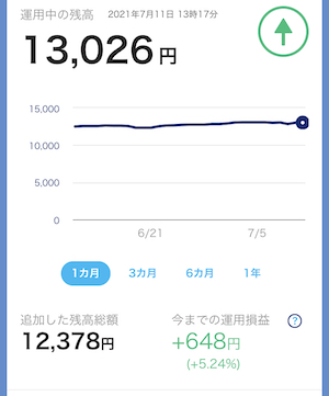 PayPayボーナス運用記録